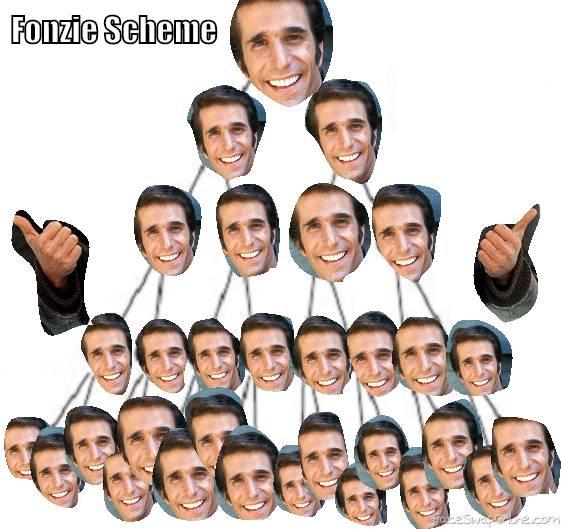 Fonzie Scheme
